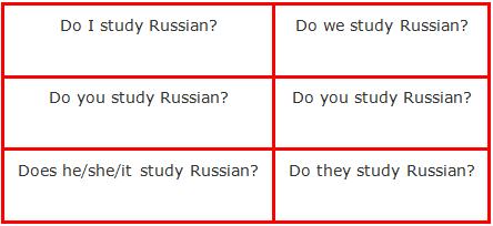 Общий вопрос в английском языке